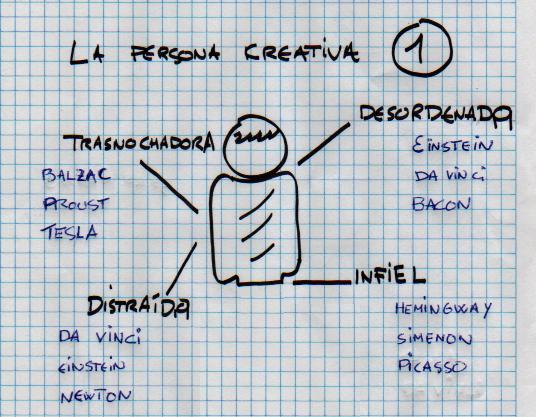 Los mitos sobre las personas creativas