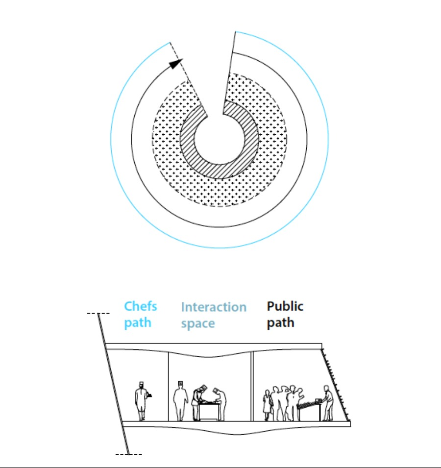 diagramcircle
