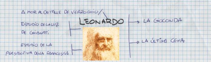 Leonardo de Vinci - Influencias