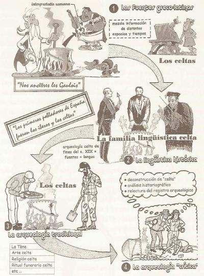 LaAntigüedadysusmitos,ColecciónSigloXXI