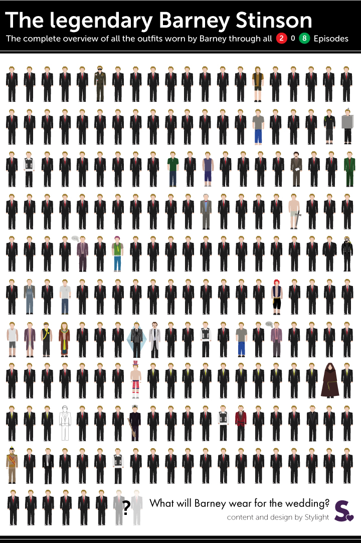 Barney-Stinsons-outfits-through-all-208-episodes