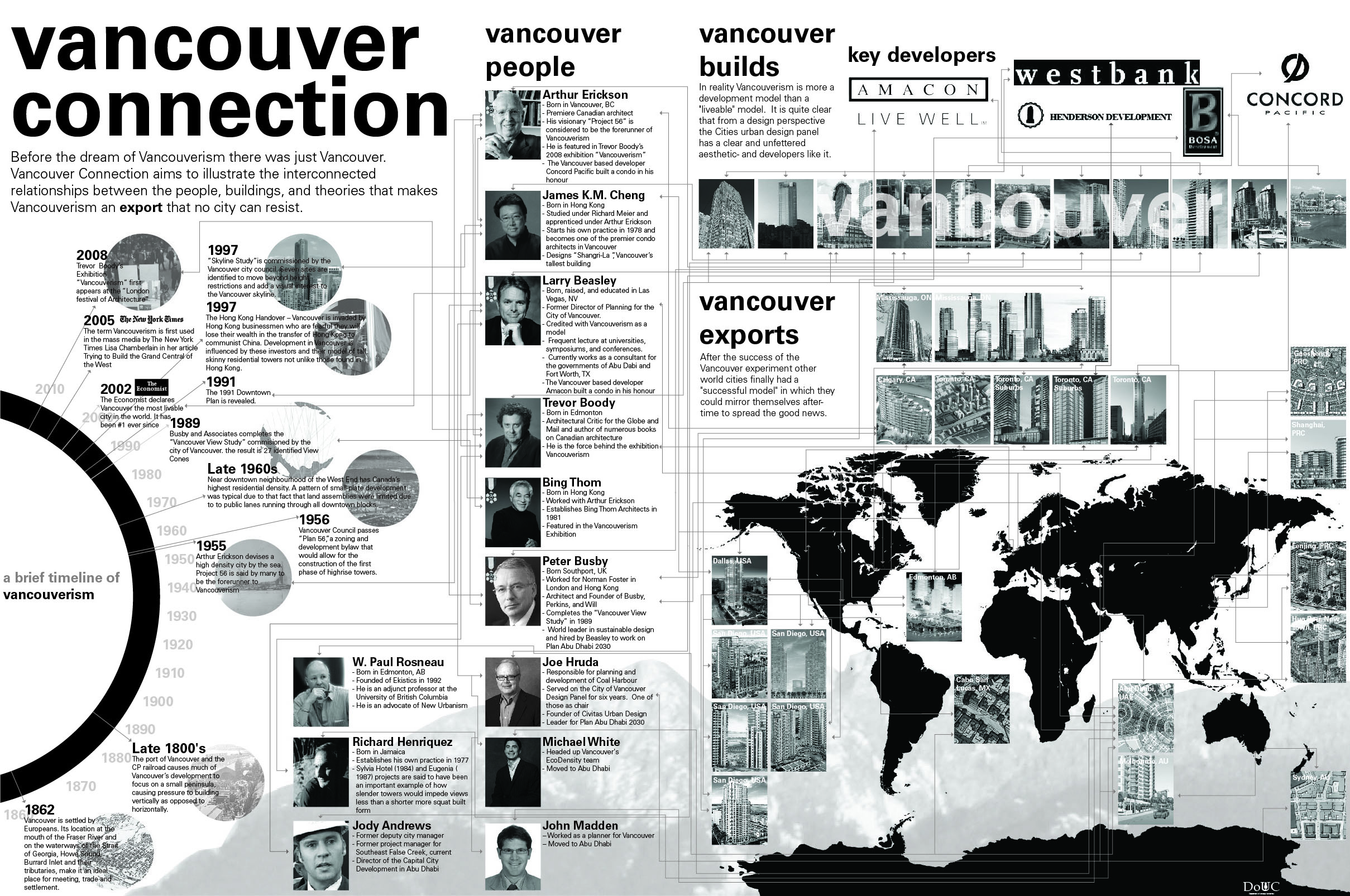 "Reportaje ""Vancouverism is Everywhere"" publicado en la revista Monu"