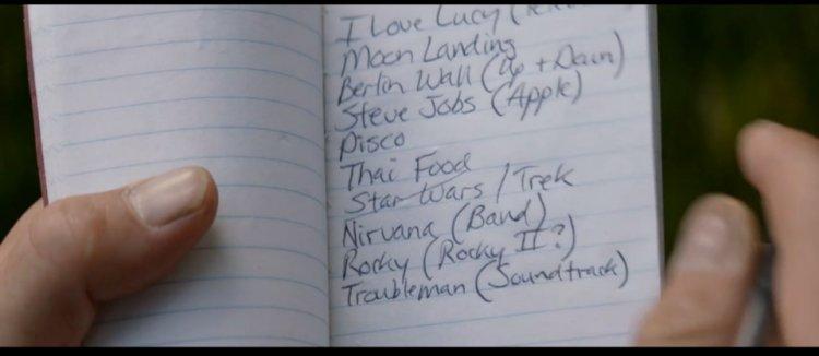 Lista del Capitán América USA