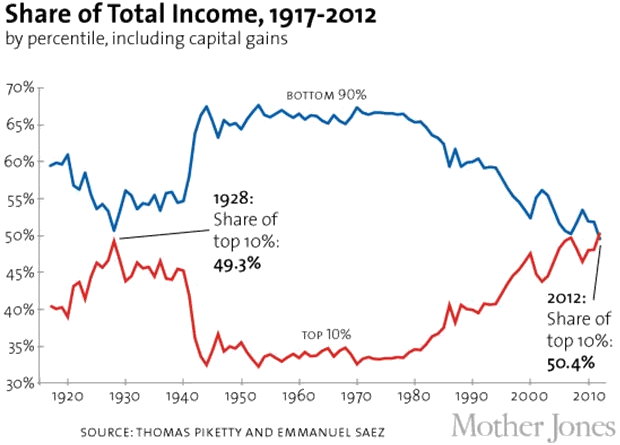 income-inequality-2