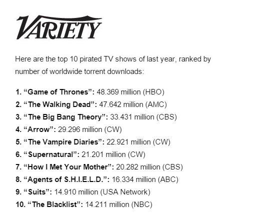 Series más piratadas a lo largo de 2015 - Variety