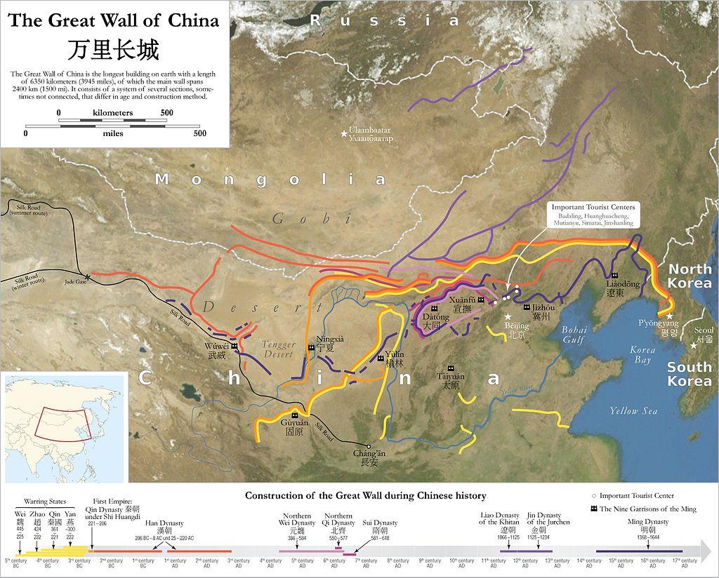 Esquema de la Gran Muralla China