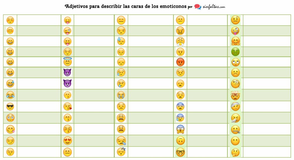 Sinfaltas Asocia Emociones A Cada Emoticono En Una Tabla