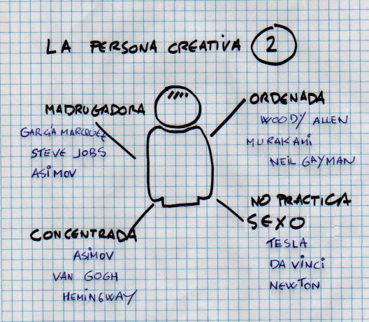 La persona creativa (otros mitos)