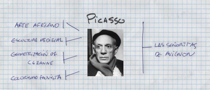 Picasso - Influencias tomadas