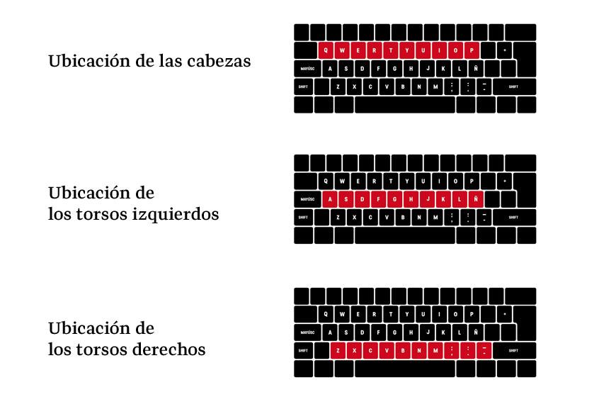 05_organizacion_teclado