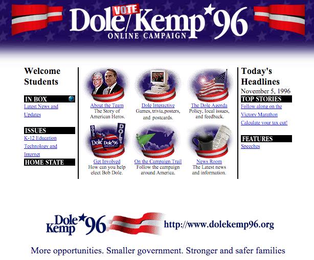 Fuente: Dole/Kemp'96