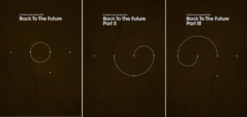 Regreso al futuro. Póster minimalista.