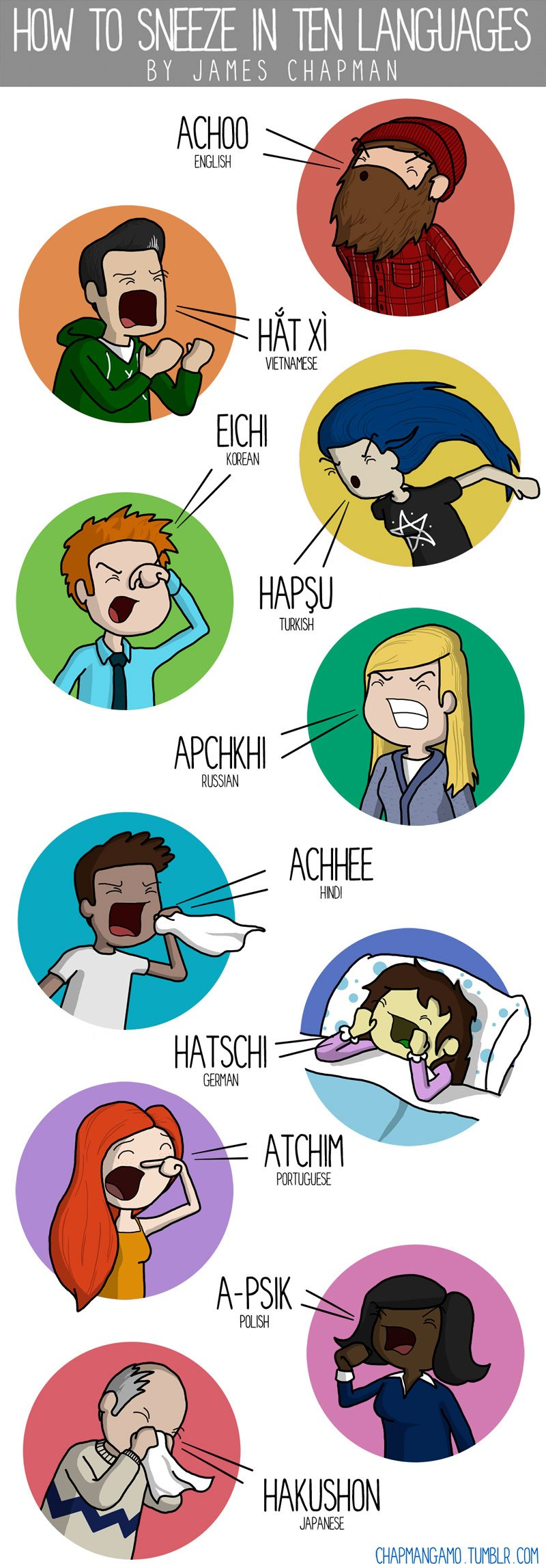 onomatopeyas en varios idiomas