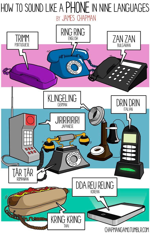 onomatopeyas de sonidos telefónicos