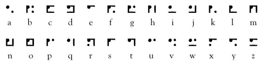nyctograph_alphabet